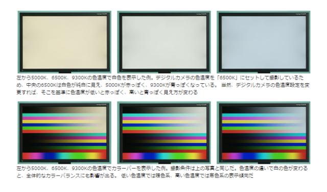 モニター色温度比画像