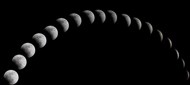 月のサイクルイメージ